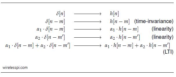Steps towards deriving convolution equation