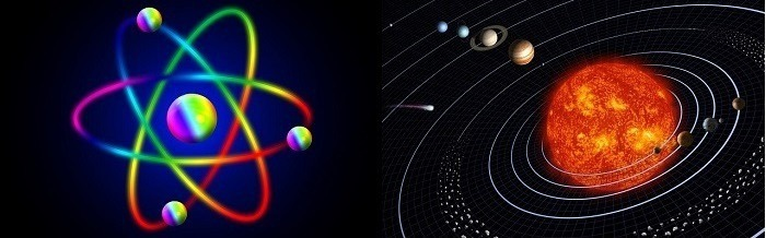 An atom and the solar system
