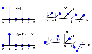 How to Draw Beautiful Figures in Matlab