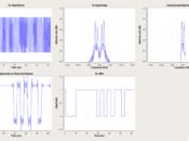 Flowgraph output