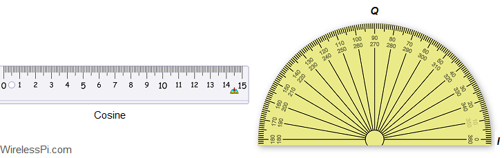 A ruler and a protractor